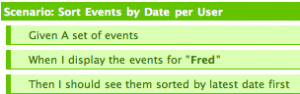 Cucumber Show Events For User