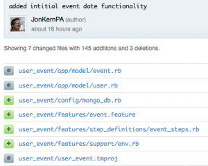 Commits for Event Dates